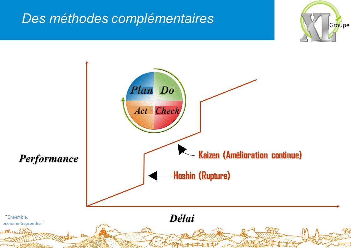 ˝ Ensemble, osons entreprendre ˝ Délai Hoshin (Rupture) Performance Kaizen (Amélioration continue) Des méthodes complémentaires