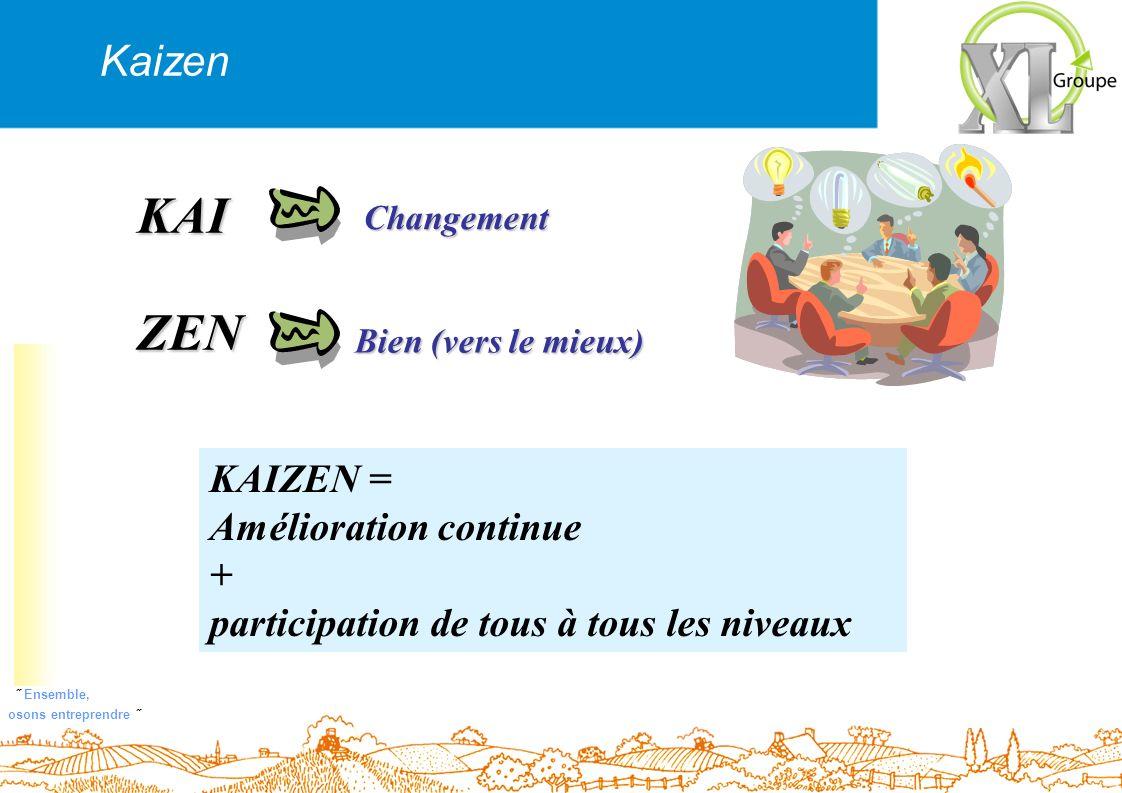 ˝ Ensemble, osons entreprendre ˝ Kaizen Changement Bien (vers le mieux) KAI ZEN KAIZEN = Amélioration continue + participation de tous à tous les niveaux