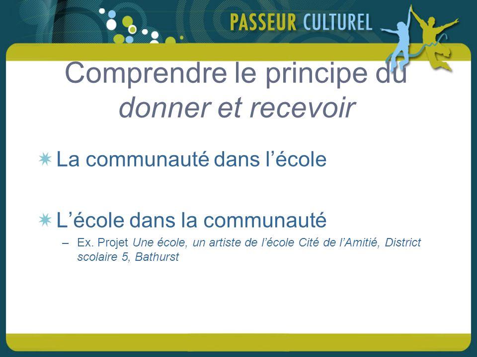 Comprendre le principe du donner et recevoir La communauté dans lécole Lécole dans la communauté –Ex.