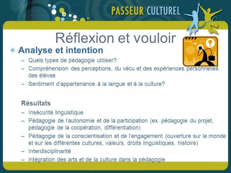 Réflexion et vouloir Analyse et intention –Quels types de pédagogie utiliser.