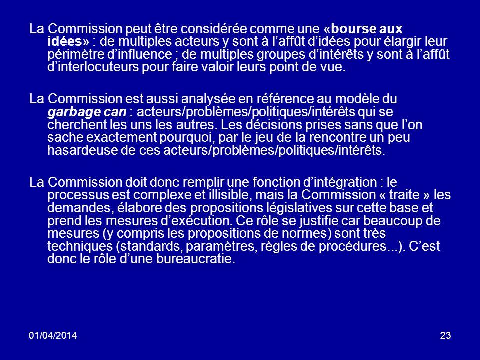 01/04/201423 La Commission peut être considérée comme une «bourse aux idées» : de multiples acteurs y sont à laffût didées pour élargir leur périmètre dinfluence ; de multiples groupes dintérêts y sont à laffût dinterlocuteurs pour faire valoir leurs point de vue.