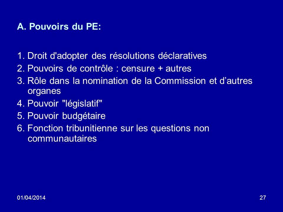 01/04/201427 A. Pouvoirs du PE: 1. Droit d adopter des résolutions déclaratives 2.