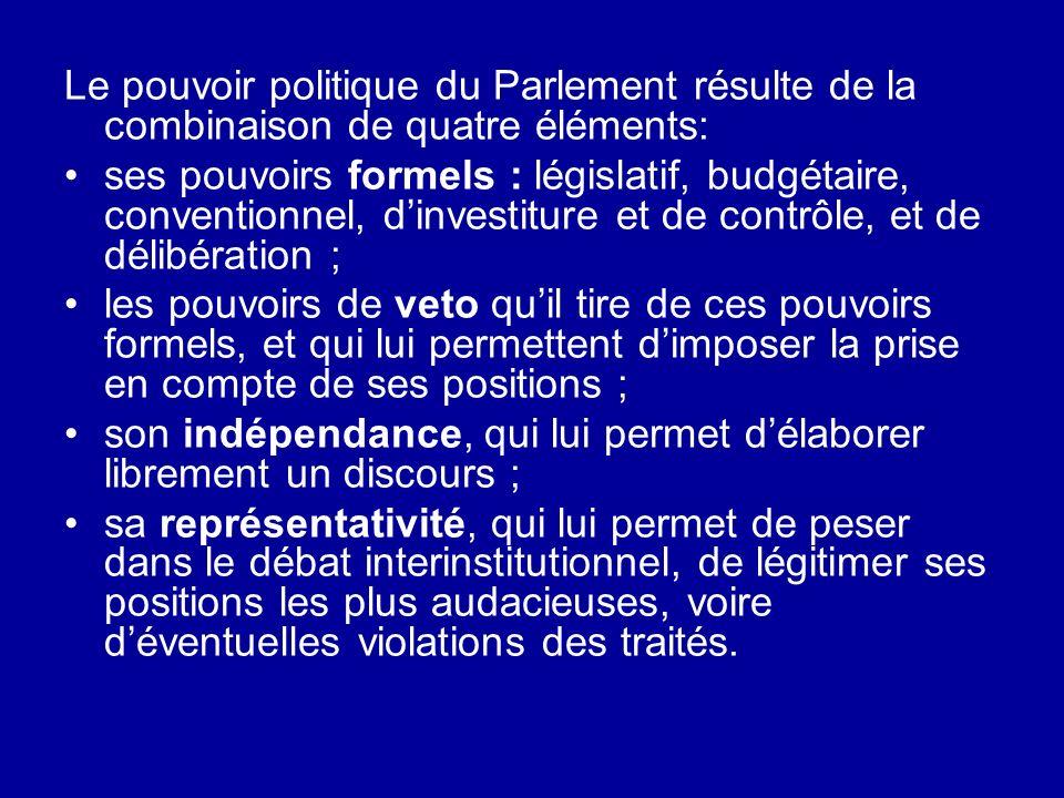 Le pouvoir politique du Parlement résulte de la combinaison de quatre éléments: ses pouvoirs formels : législatif, budgétaire, conventionnel, dinvestiture et de contrôle, et de délibération ; les pouvoirs de veto quil tire de ces pouvoirs formels, et qui lui permettent dimposer la prise en compte de ses positions ; son indépendance, qui lui permet délaborer librement un discours ; sa représentativité, qui lui permet de peser dans le débat interinstitutionnel, de légitimer ses positions les plus audacieuses, voire déventuelles violations des traités.