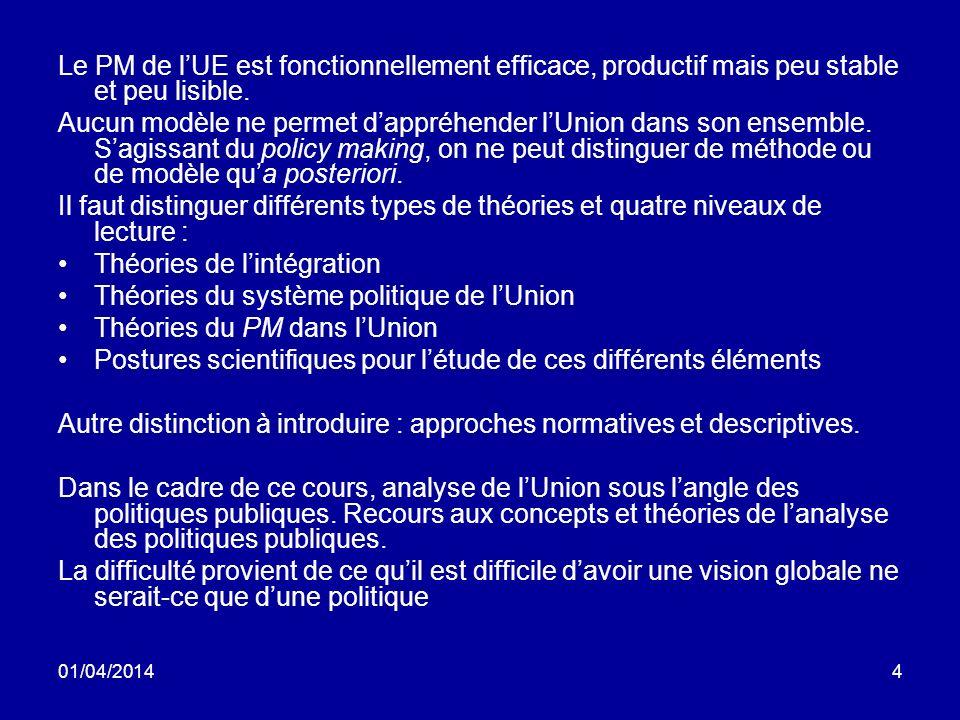 01/04/20145 C.Une analyse en terme de réseaux de politiques publiques I.