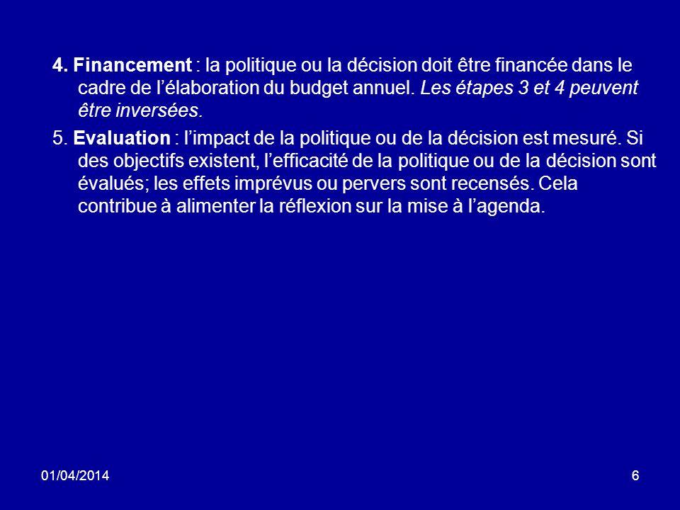01/04/201427 A.Pouvoirs du PE: 1. Droit d adopter des résolutions déclaratives 2.