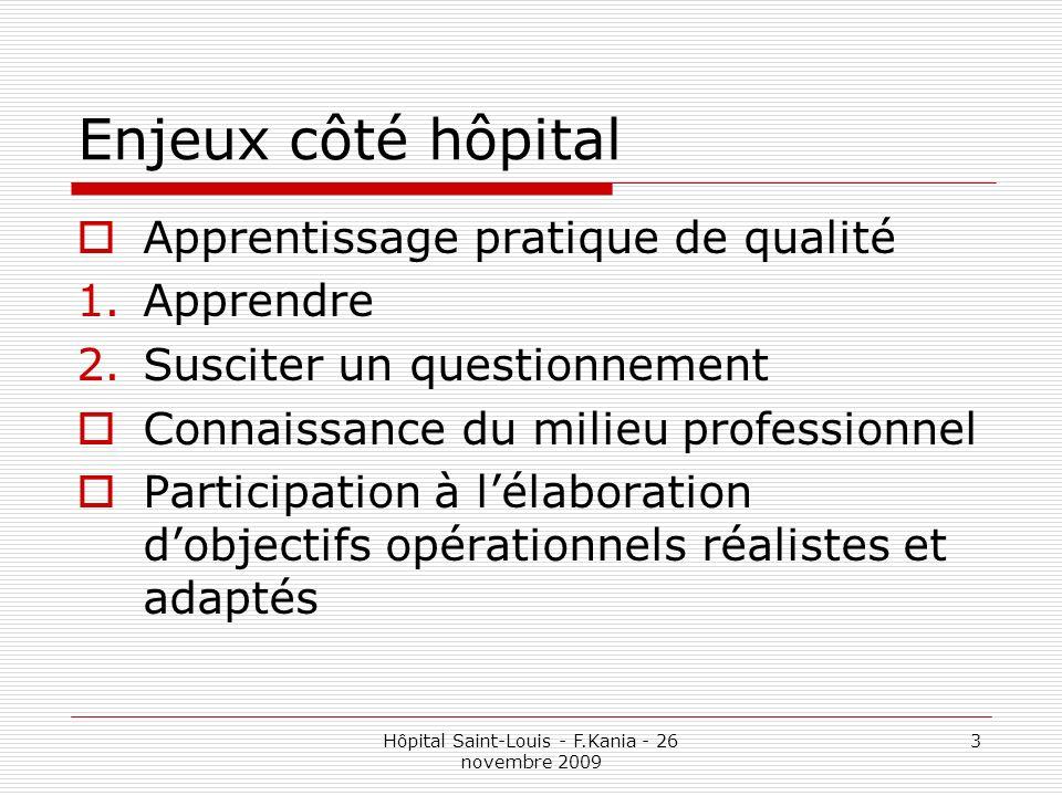Hôpital Saint-Louis - F.Kania - 26 novembre 2009 3 Enjeux côté hôpital Apprentissage pratique de qualité 1.Apprendre 2.Susciter un questionnement Conn