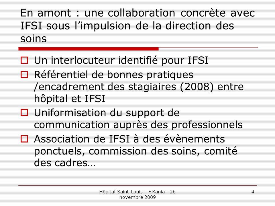 Hôpital Saint-Louis - F.Kania - 26 novembre 2009 4 En amont : une collaboration concrète avec IFSI sous limpulsion de la direction des soins Un interl