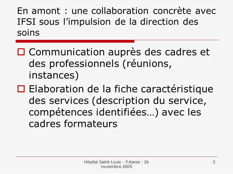 Hôpital Saint-Louis - F.Kania - 26 novembre 2009 5 En amont : une collaboration concrète avec IFSI sous limpulsion de la direction des soins Communica
