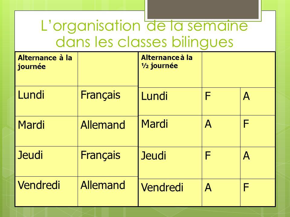 Lorganisation de la semaine dans les classes bilingues AllemandVendredi FrançaisJeudi AllemandMardi FrançaisLundi Alternance à la journée FAVendredi A