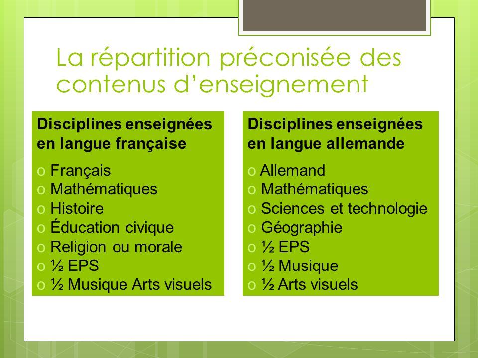 La répartition préconisée des contenus denseignement Disciplines enseignées en langue française o Français o Mathématiques o Histoire o Éducation civi