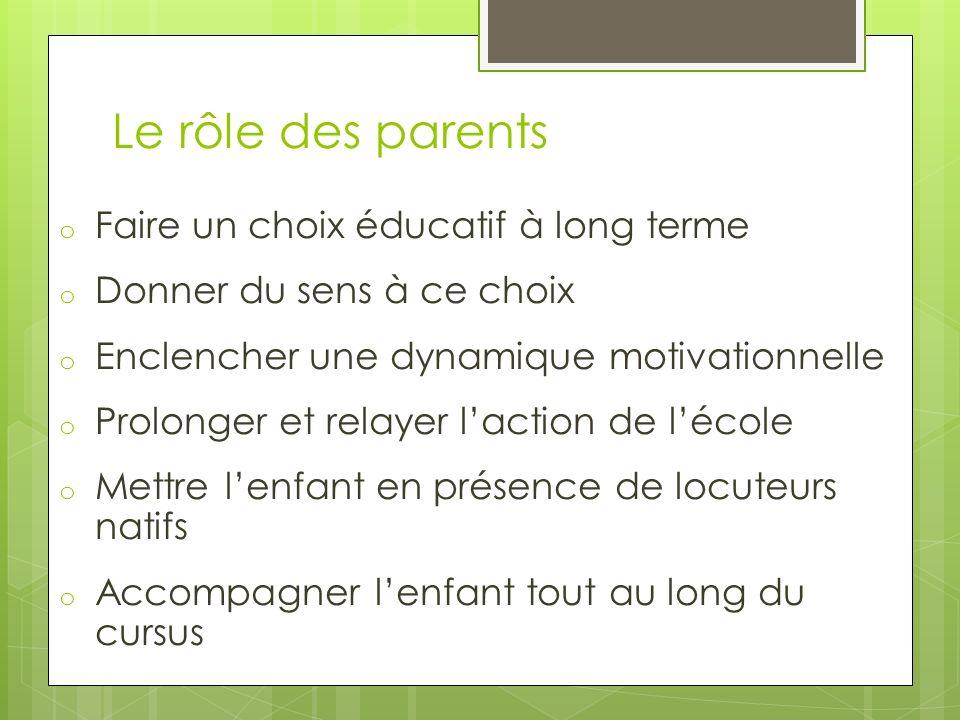 Le rôle des parents o Faire un choix éducatif à long terme o Donner du sens à ce choix o Enclencher une dynamique motivationnelle o Prolonger et relay