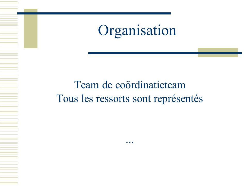 Organisation Team de coördinatieteam Tous les ressorts sont représentés...