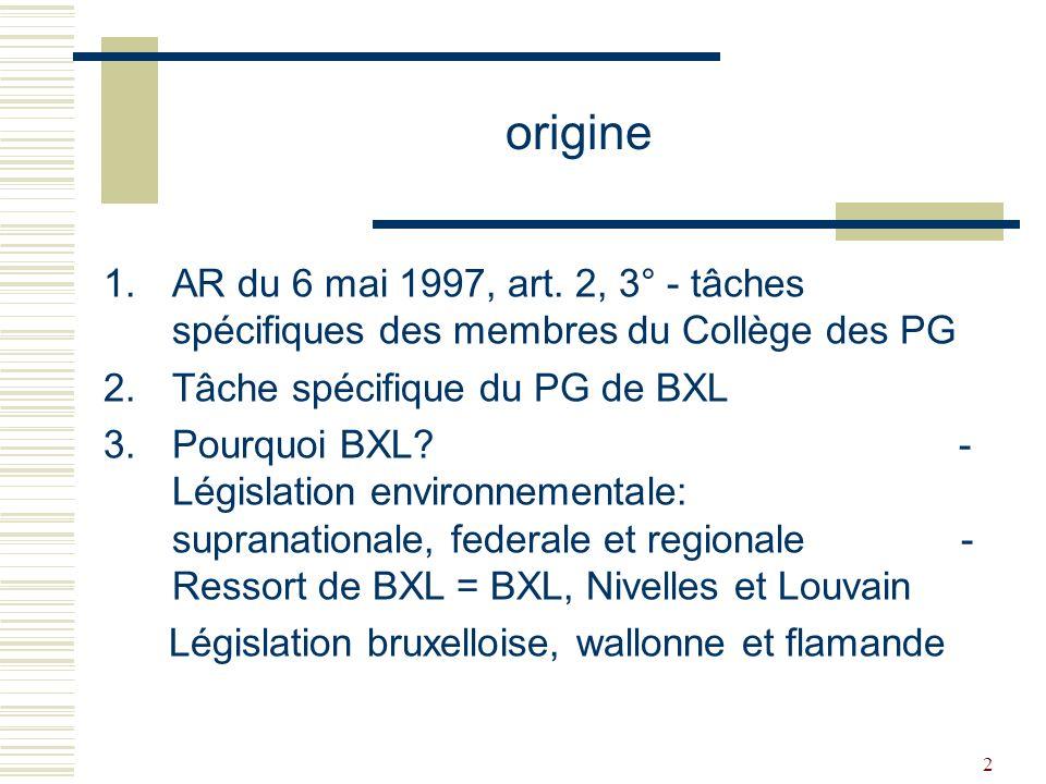 Team de coördination 1. Échange dexpertise 2. initiatives 3. appui 4. avis