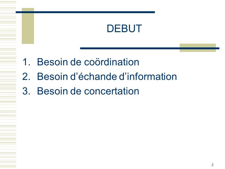 3 DEBUT 1.Besoin de coördination 2.Besoin déchande dinformation 3.Besoin de concertation