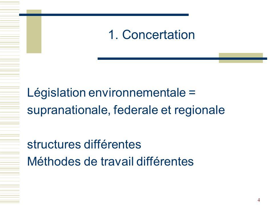 4 1. Concertation Législation environnementale = supranationale, federale et regionale structures différentes Méthodes de travail différentes