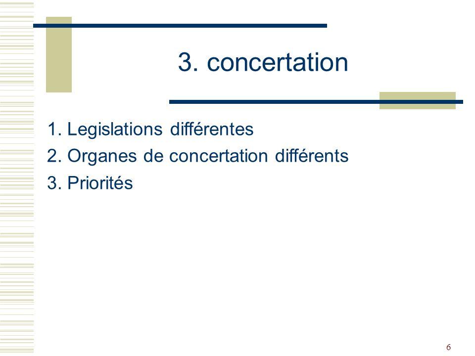 6 3. concertation 1. Legislations différentes 2. Organes de concertation différents 3. Priorités