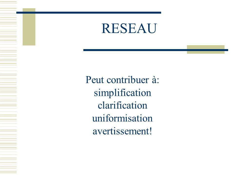 RESEAU Peut contribuer à: simplification clarification uniformisation avertissement!