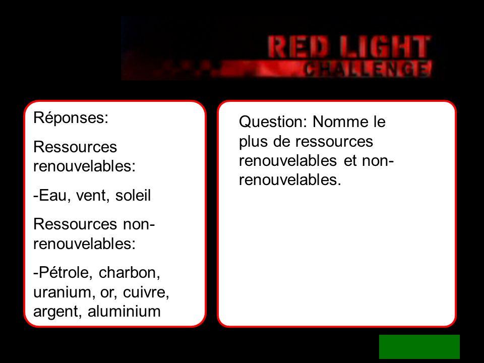 answers Question: Réponses: Ressources renouvelables: -Eau, vent, soleil Ressources non- renouvelables: -Pétrole, charbon, uranium, or, cuivre, argent