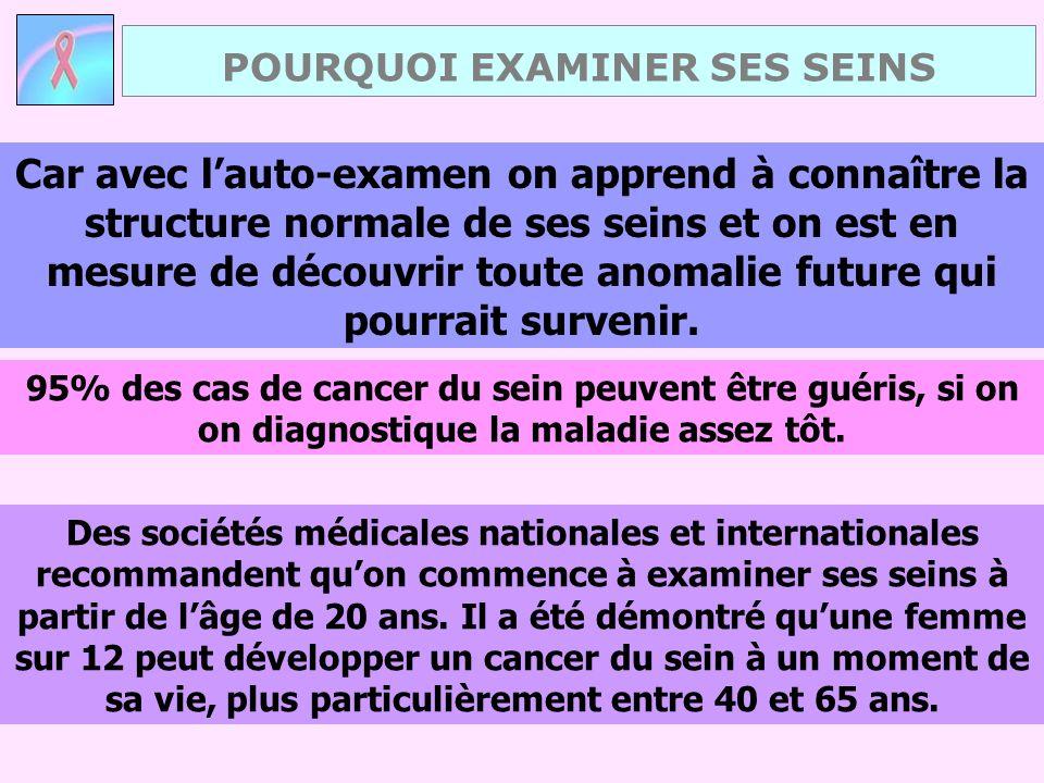 POURQUOI EXAMINER SES SEINS Des sociétés médicales nationales et internationales recommandent quon commence à examiner ses seins à partir de lâge de 2