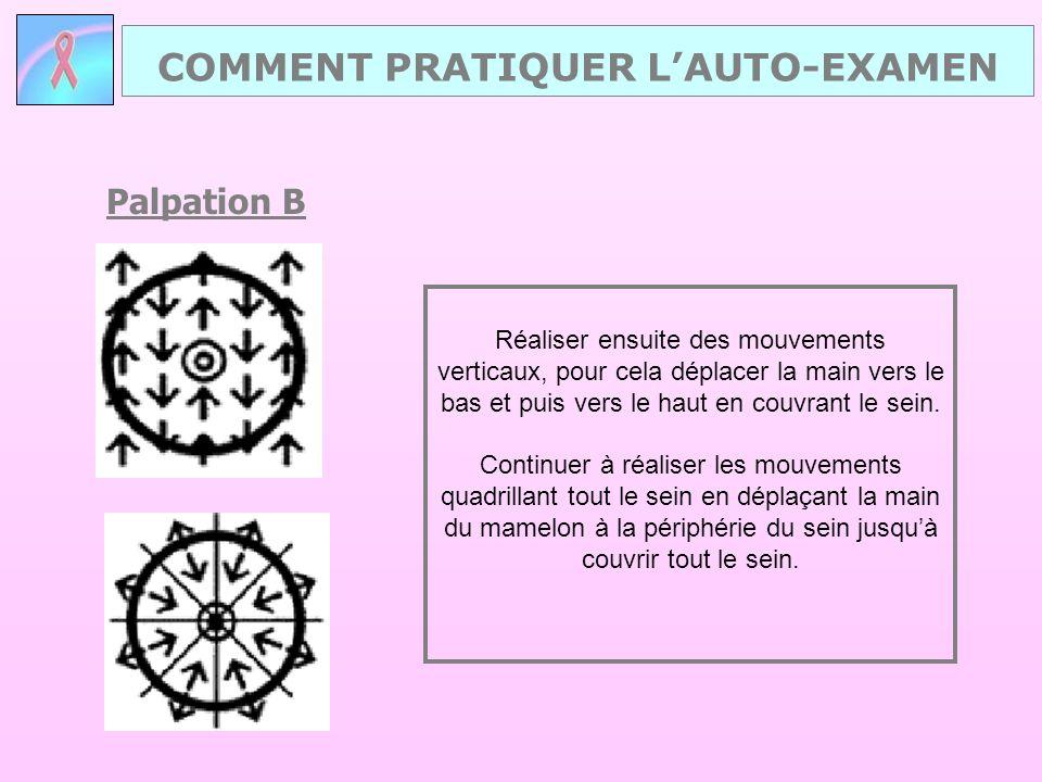 Palpation B COMMENT PRATIQUER LAUTO-EXAMEN Réaliser ensuite des mouvements verticaux, pour cela déplacer la main vers le bas et puis vers le haut en c