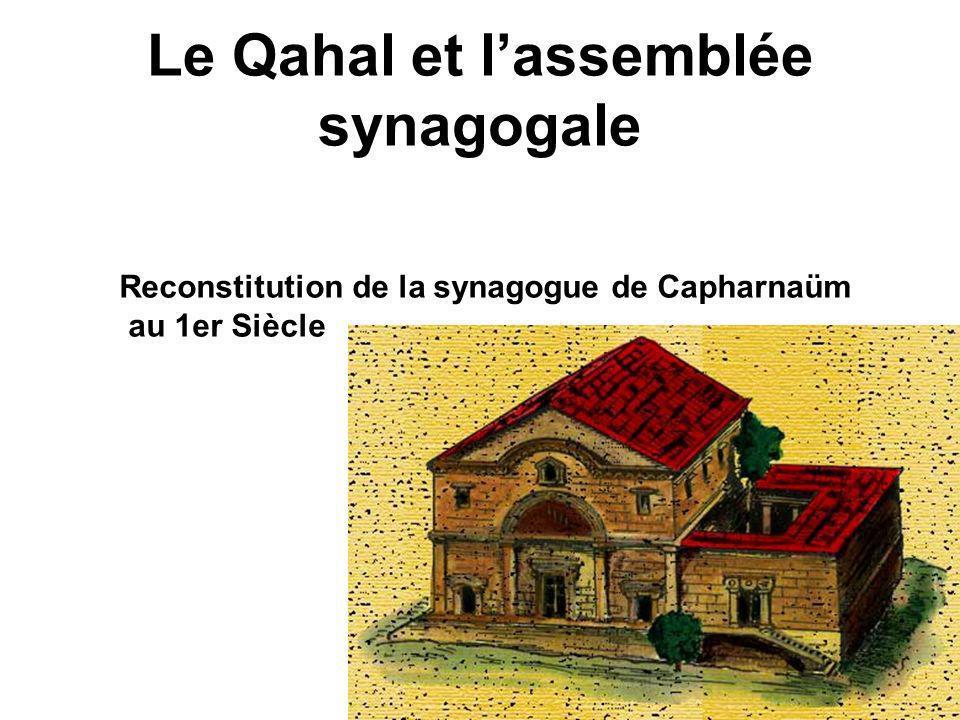 Le Qahal et lassemblée synagogale Reconstitution de la synagogue de Capharnaüm au 1er Siècle