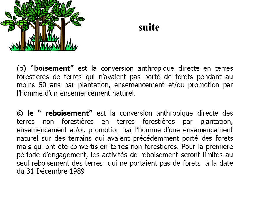 Decision 17/CP.7: Modalités et procedures pour le MDP (a) Les activités éligibles liées à la foresterie pour le MDP sont limitées au boisement et au reboisement; (b) Pour la première période dengagement, le total des crédits assignés résultant des projets puits MDP, ne doit pas dépasser 1% des émissions de lannée de base dun partie multiplié par cinq.