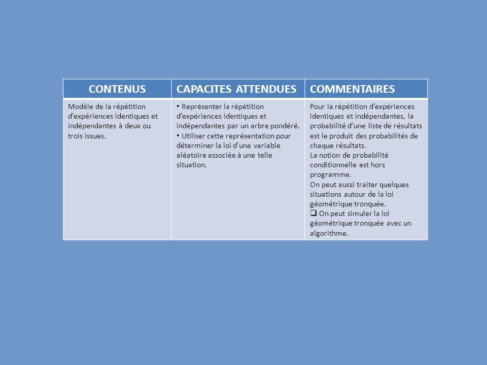CONTENUSCAPACITES ATTENDUESCOMMENTAIRES Modèle de la répétition dexpériences identiques et indépendantes à deux ou trois issues. Représenter la répéti