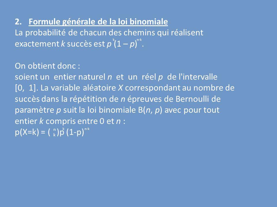 2.Formule générale de la loi binomiale La probabilité de chacun des chemins qui réalisent exactement k succès est p (1 – p). On obtient donc : soient