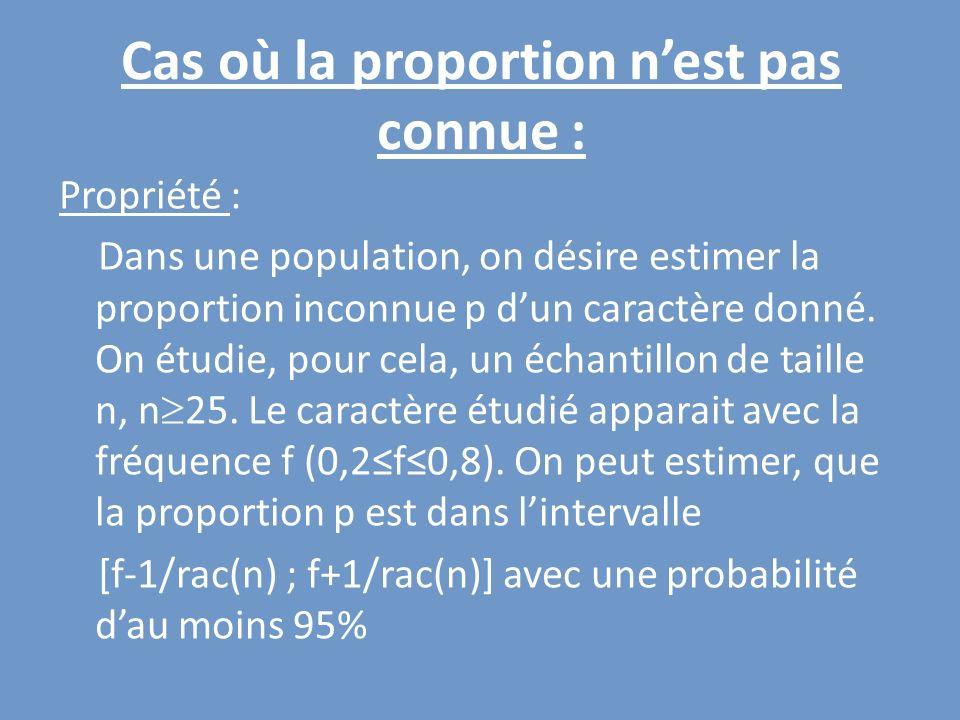 Cas où la proportion nest pas connue : Propriété : Dans une population, on désire estimer la proportion inconnue p dun caractère donné. On étudie, pou