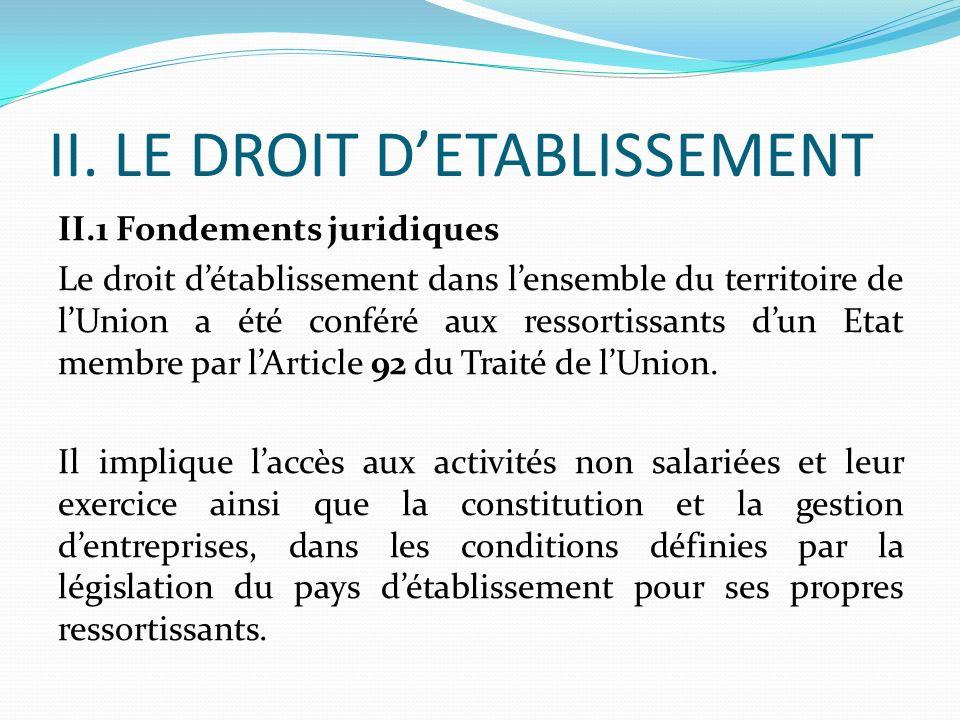 II. LE DROIT DETABLISSEMENT II.1 Fondements juridiques Le droit détablissement dans lensemble du territoire de lUnion a été conféré aux ressortissants