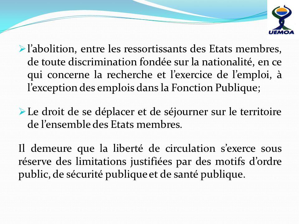 1.3.3 Solutions aux entraves à la libre circulation des personnes Membres de la Communauté Economique des Etats de lAfrique de lOuest (CEDEAO), les Etats de lUnion appliquent déjà les dispositions de la CEDEAO par lesquelles tout ressortissant dun Etat membre de la CEDEAO peut entrer et circuler librement dans tout autre Etat membre, sous réserve de la présentation dune pièce didentité aux frontières ; il peut aussi y résider pendant une durée de trois mois, sans avoir besoin dun titre de séjour.