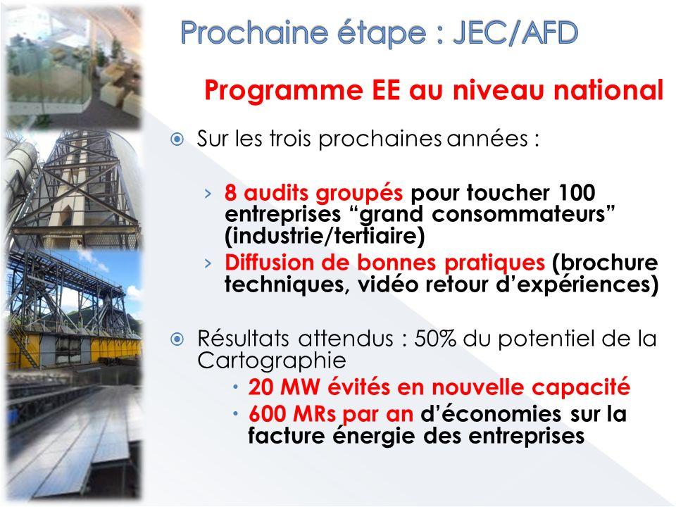 Programme EE au niveau national Sur les trois prochaines années : 8 audits groupés pour toucher 100 entreprises grand consommateurs (industrie/tertiai