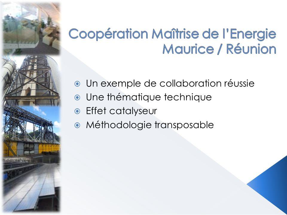 Un exemple de collaboration réussie Une thématique technique Effet catalyseur Méthodologie transposable