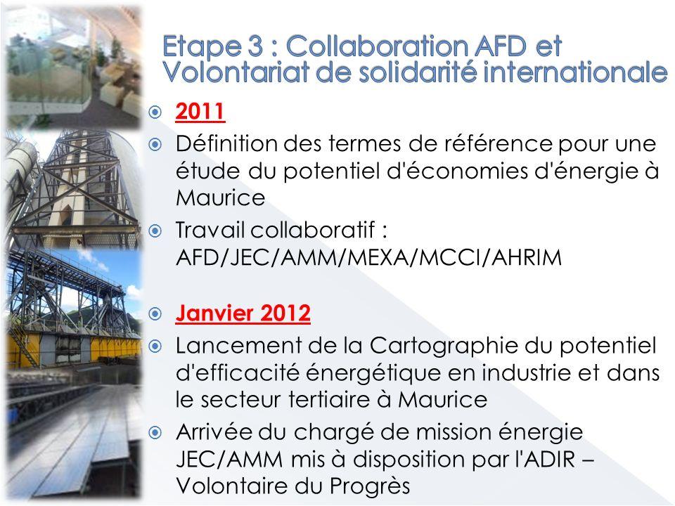 2011 Définition des termes de référence pour une étude du potentiel d économies d énergie à Maurice Travail collaboratif : AFD/JEC/AMM/MEXA/MCCI/AHRIM Janvier 2012 Lancement de la Cartographie du potentiel d efficacité énergétique en industrie et dans le secteur tertiaire à Maurice Arrivée du chargé de mission énergie JEC/AMM mis à disposition par l ADIR – Volontaire du Progrès