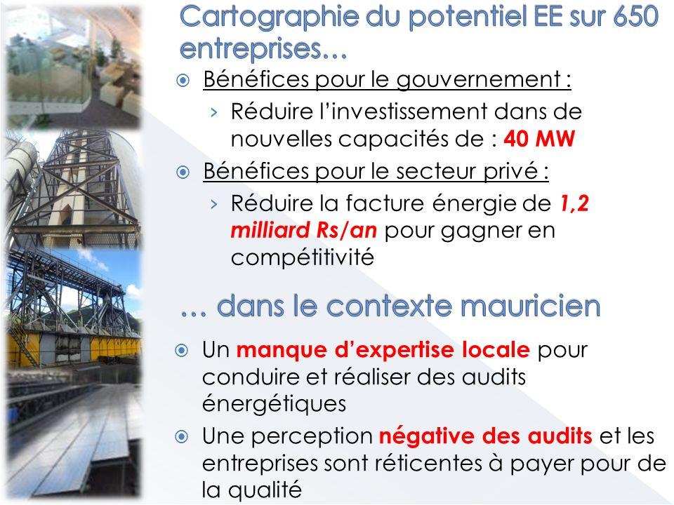 6 & 7 juin 2012 à Maurice Conférence Ateliers techniques (bâtiment, froid, vapeur) Visites de sites