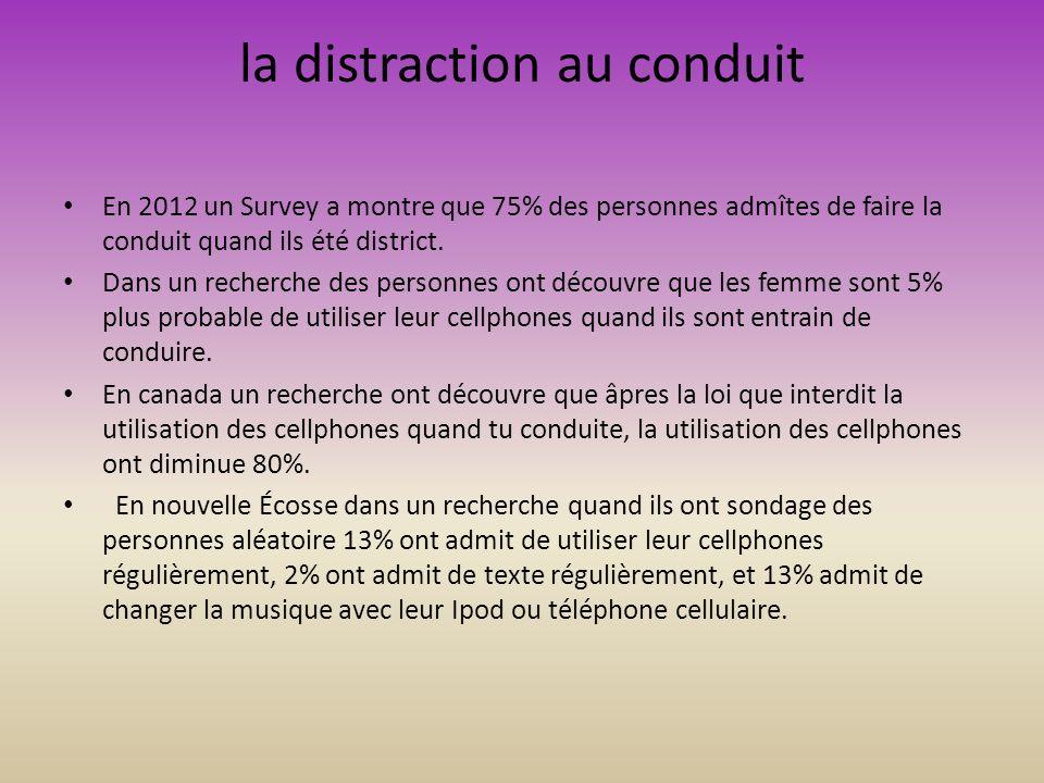 la distraction au conduit En 2012 un Survey a montre que 75% des personnes admîtes de faire la conduit quand ils été district.
