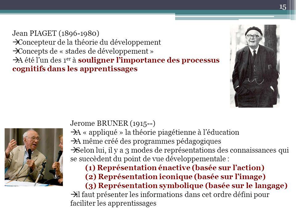 Jean PIAGET (1896-1980) Concepteur de la théorie du développement Concepts de « stades de développement » A été lun des 1 er à souligner limportance d