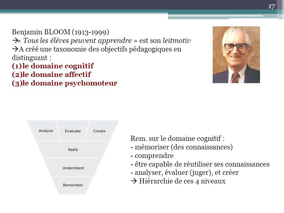 Benjamin BLOOM (1913-1999) « Tous les élèves peuvent apprendre » est son leitmotiv A créé une taxonomie des objectifs pédagogiques en distinguant : (1