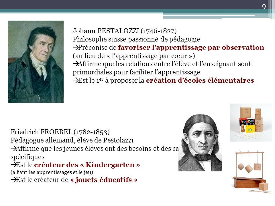 Johann PESTALOZZI (1746-1827) Philosophe suisse passionné de pédagogie Préconise de favoriser lapprentissage par observation (au lieu de « lapprentiss