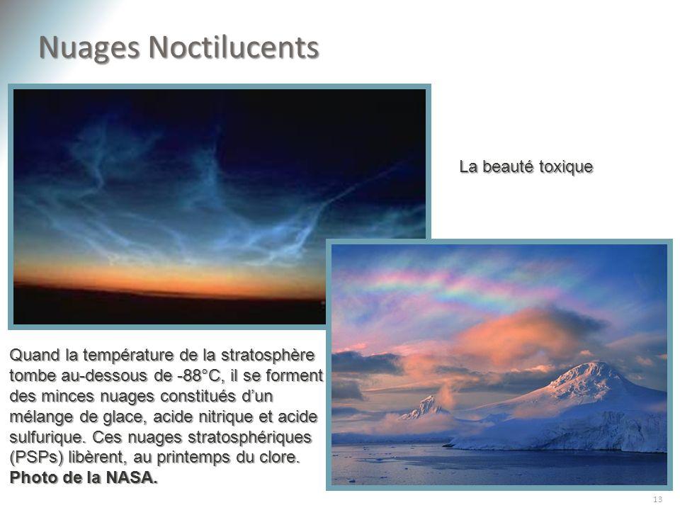 Nuages Noctilucents 13 Quand la température de la stratosphère tombe au-dessous de -88°C, il se forment des minces nuages constitués dun mélange de gl