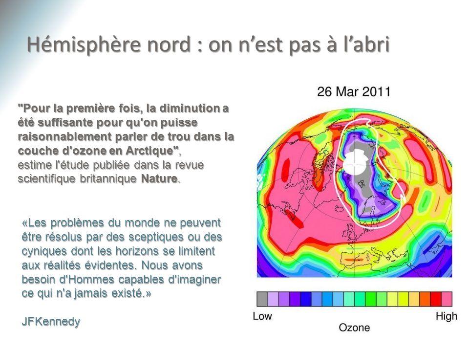 Hémisphère nord : on nest pas à labri Helen Chadwick http://www.iesd.dmu.ac.uk