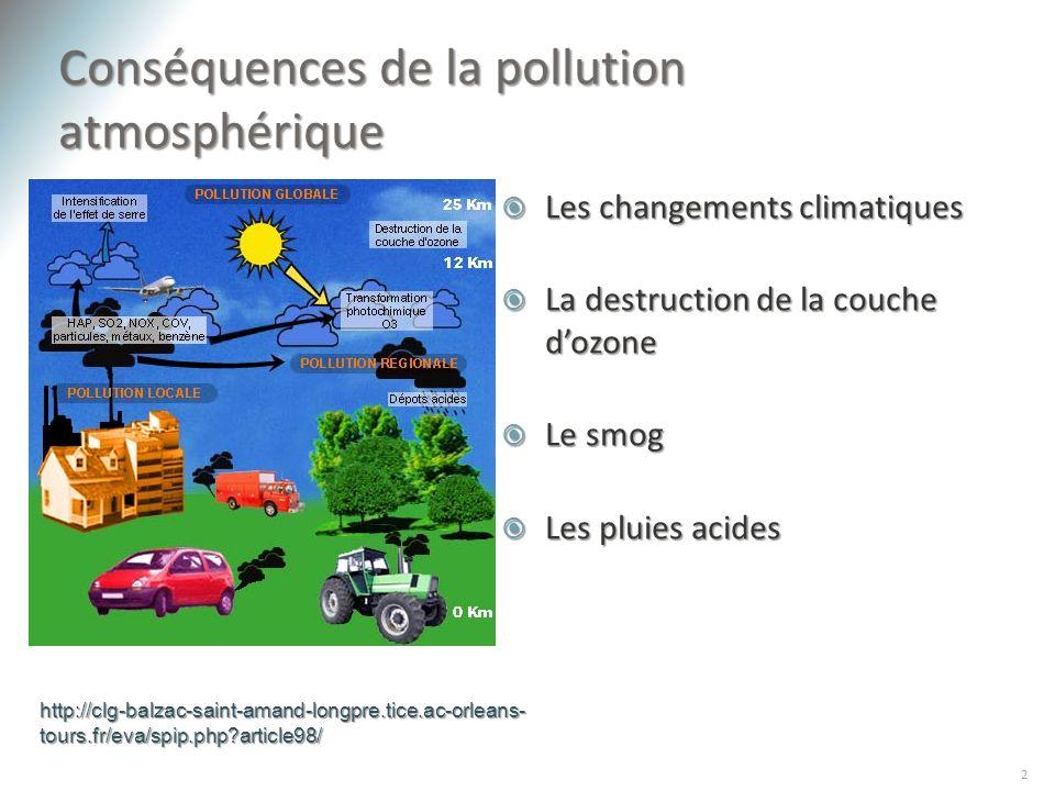 Conséquences de la pollution atmosphérique 2 Les changements climatiques Les changements climatiques La destruction de la couche dozone La destruction