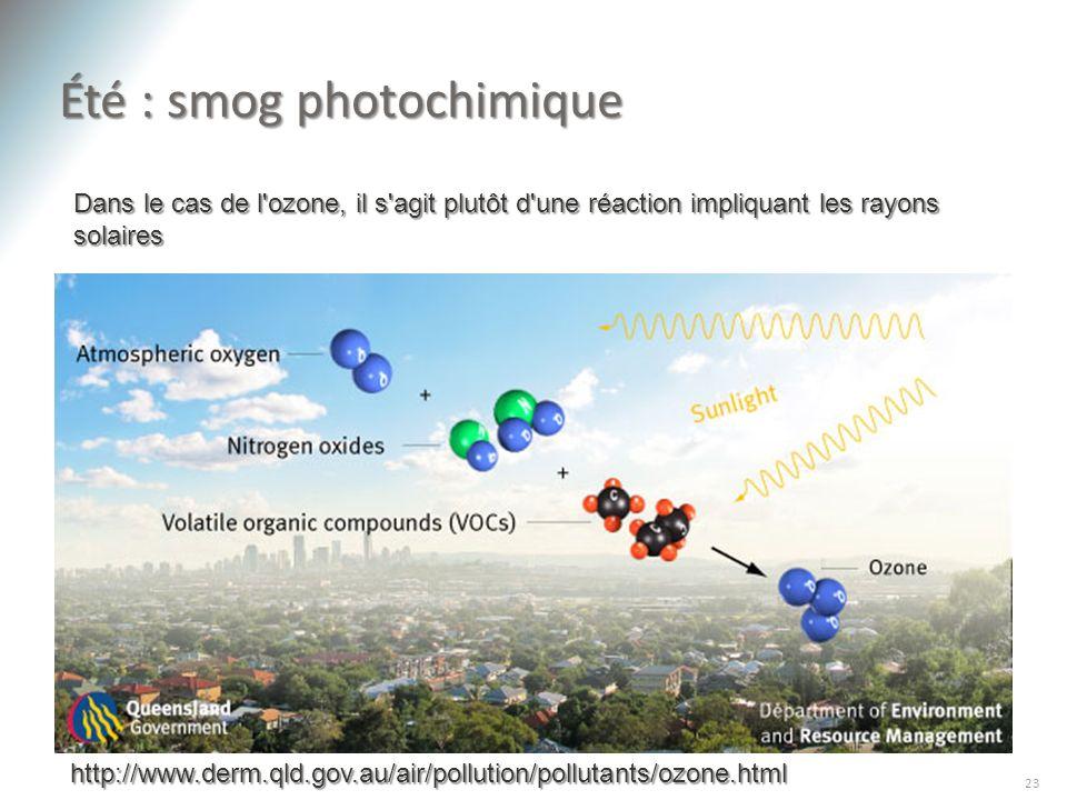 Été : smog photochimique 23 Dans le cas de l'ozone, il s'agit plutôt d'une réaction impliquant les rayons solaires http://www.derm.qld.gov.au/air/poll