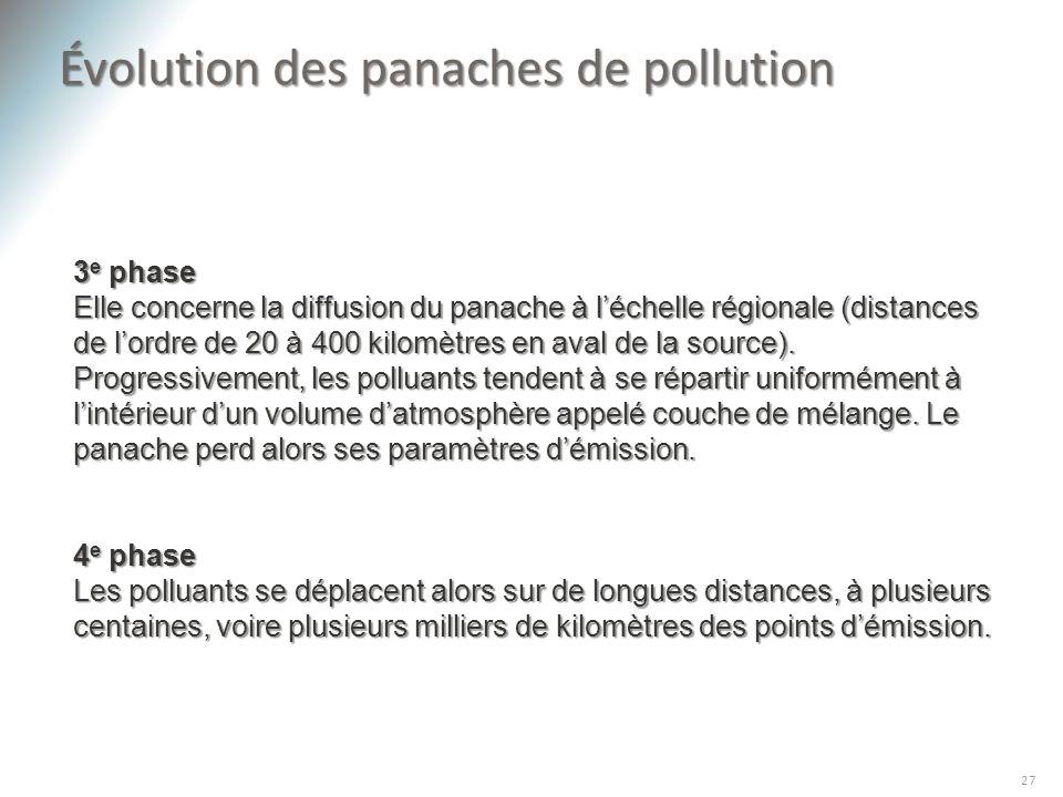 Évolution des panaches de pollution 27 3 e phase Elle concerne la diffusion du panache à léchelle régionale (distances de lordre de 20 à 400 kilomètre