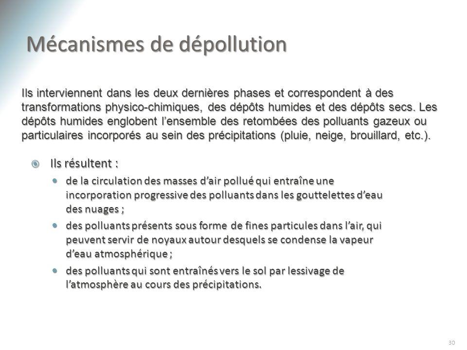 Ils résultent : Ils résultent : de la circulation des masses dair pollué qui entraîne une incorporation progressive des polluants dans les gouttelette