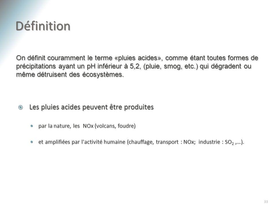 Les pluies acides peuvent être produites Les pluies acides peuvent être produites par la nature, les NOx (volcans, foudre) par la nature, les NOx (vol