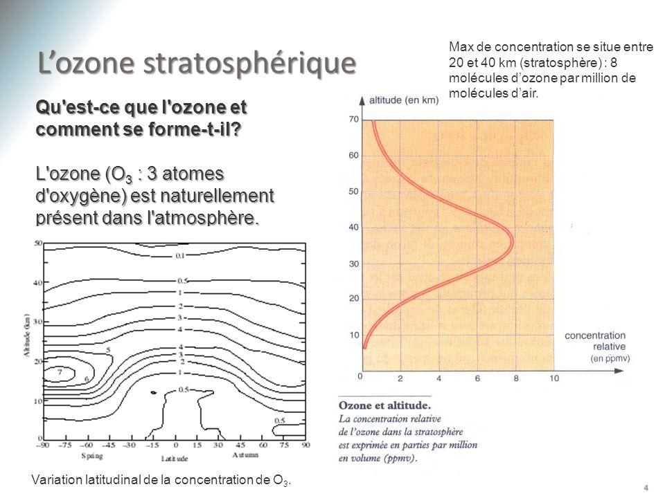 Lozone stratosphérique 4 Qu'est-ce que l'ozone et comment se forme-t-il? L'ozone (O 3 : 3 atomes d'oxygène) est naturellement présent dans l'atmosphèr