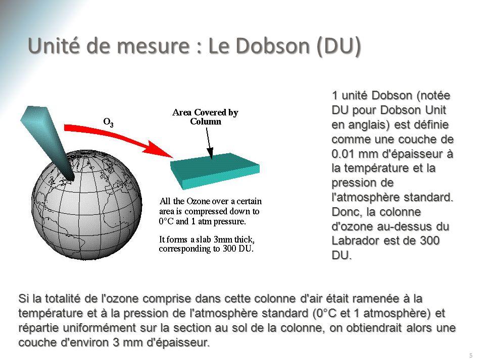 Unité de mesure : Le Dobson (DU) 5 Si la totalité de l'ozone comprise dans cette colonne d'air était ramenée à la température et à la pression de l'at