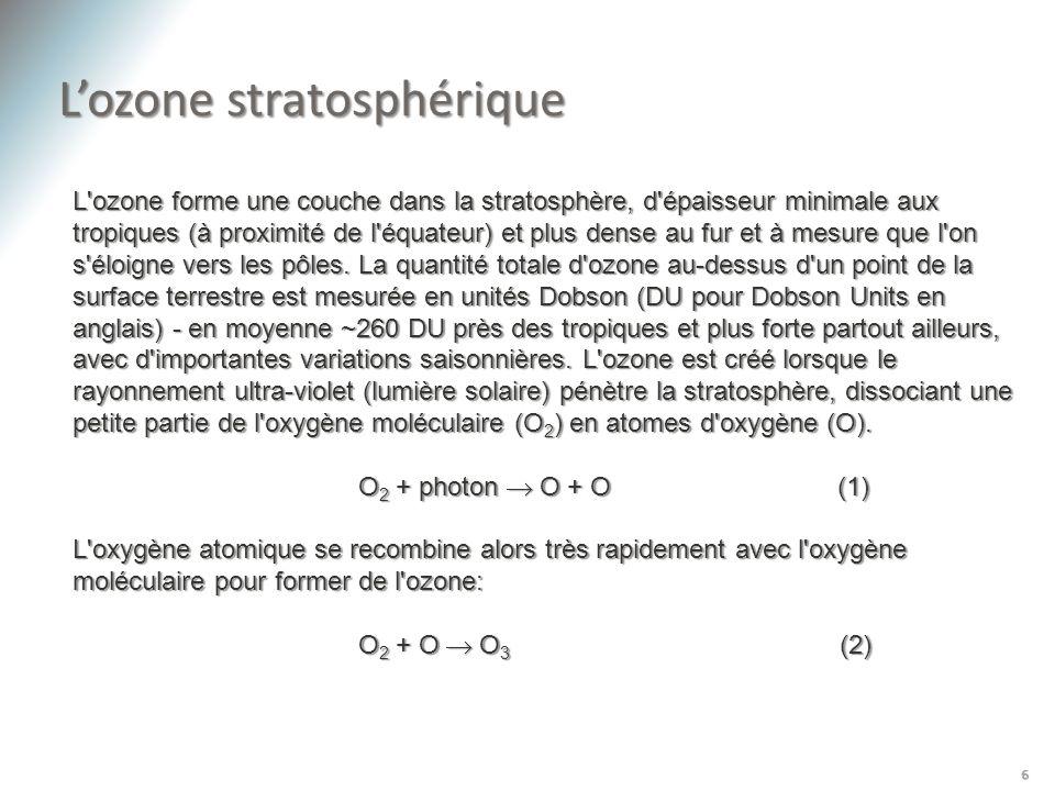 Lozone stratosphérique 6 O 2 + hv ->O + O(1) O + O 2 ->O3O3 (2) L'ozone forme une couche dans la stratosphère, d'épaisseur minimale aux tropiques (à p