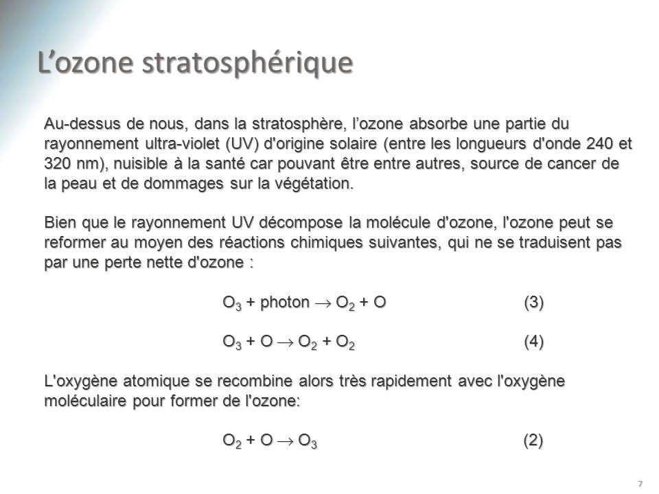 Lozone stratosphérique 7 O 2 + hv ->O + O(1) O + O 2 ->O3O3 (2) Au-dessus de nous, dans la stratosphère, lozone absorbe une partie du rayonnement ultr
